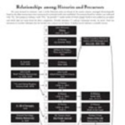 Relationships among Histories and Precursors